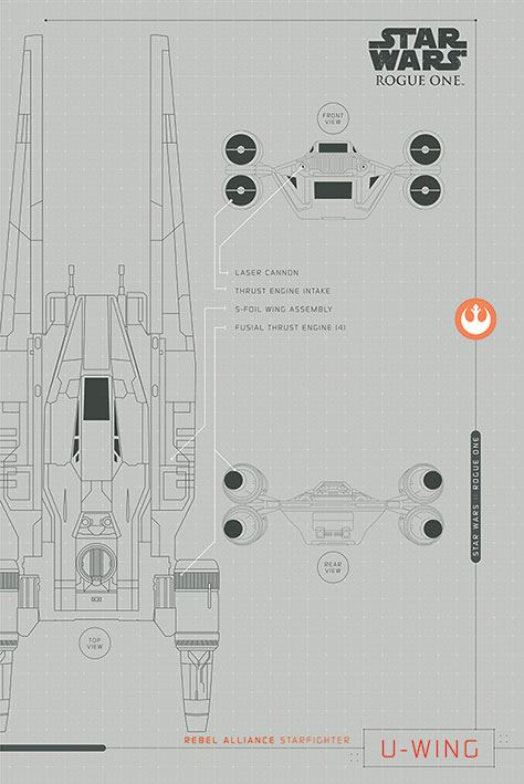 Star Wars Rogue One Poster Pack U-Wing Plans 61 x 91 cm (5)